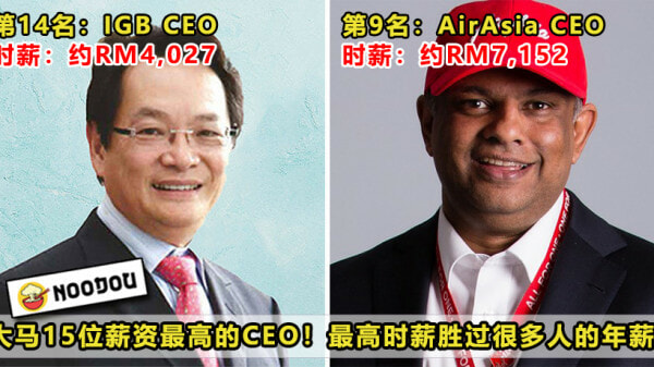 Top 15 Ceo Featured