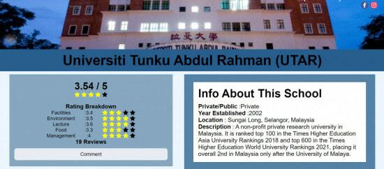 Screenshot Www.ratethisuni.com 2021.09.19 00 35 19